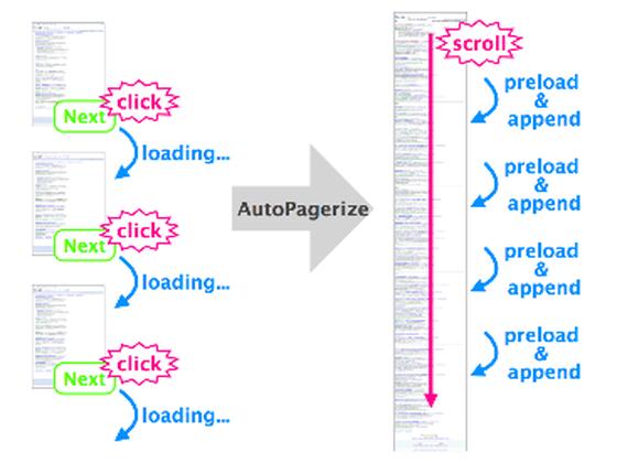 Chrome拡張ツール「AutoPagerize」が劇的に凄いのでシェア