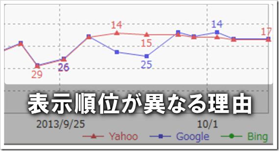 2013-10-03_08h46_54