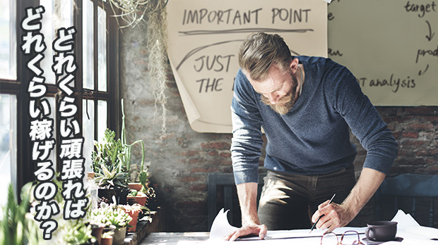 稼げるアフィリエイターの作業量をデータから計測してみた結果。3年経験を積み、毎日3時間以上取り組む必要があることが判明!