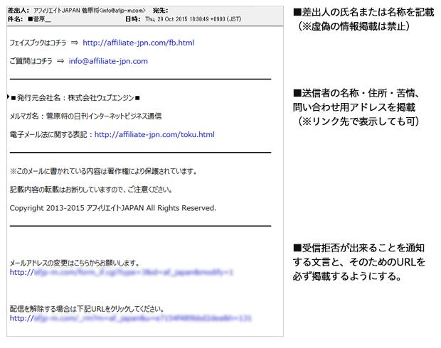 特定電子メール法に関する表記一覧